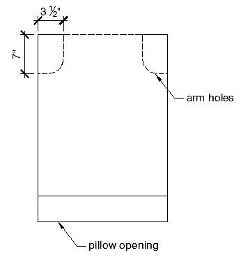 Armhole Template For Pillowcase Dress by Make It Happen Pillowcase Dresses