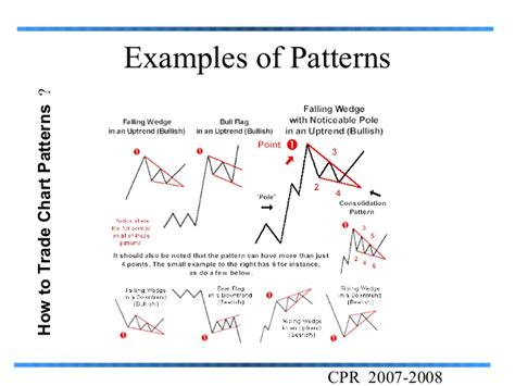 chart pattern recognition algorithm pattern recognition