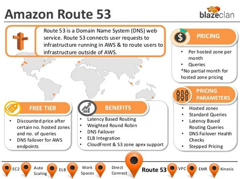 amazon route 53 cloud computing 101 with amazon web services