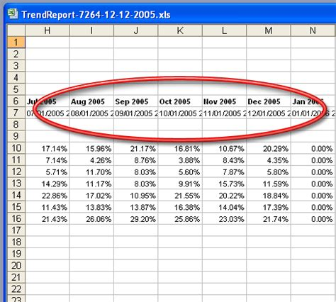 trend analysis report sle enhanced trend reports weekly monthly quarterly