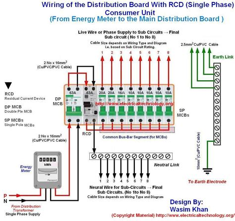 Electric Board Connection Wiring Of The Distribution Board With Rcd Single Phase