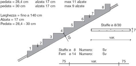 alzata massima scale interne alzata massima scala