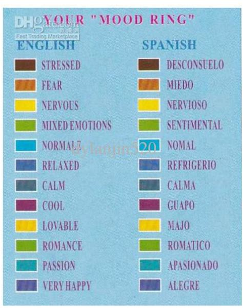 mood ring color code mood ring colors and meanings for your mood images frompo