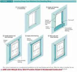 Interior Pvc Window Sills Best Practices Flashing Details For Exterior Doors