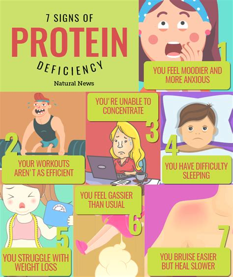 protein 7 deficiency 7 signs of protein deficiency naturalnews