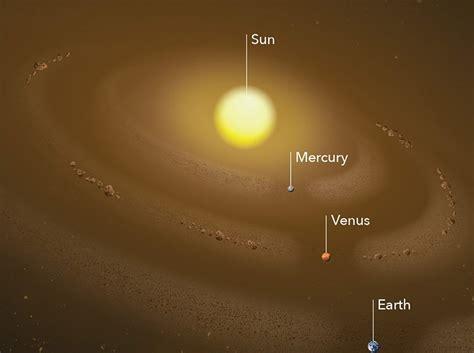 sistema solare interno astronomia occhi puntati sulle polveri sistema solare