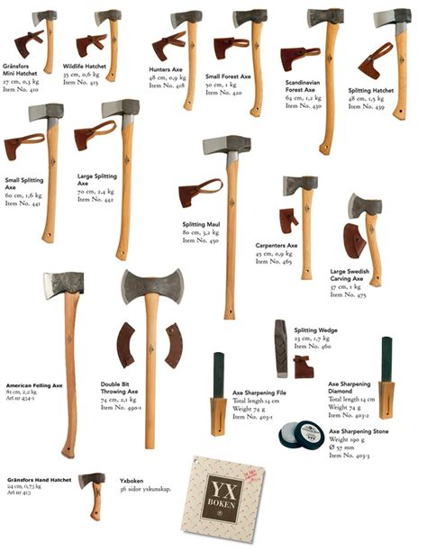axe types reviews of survival axes the prepared page