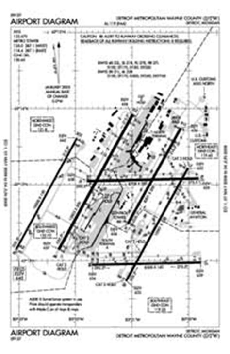 kdtw airport diagram melbourne airport cnm2 airport guide
