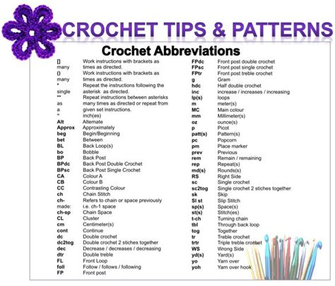 meaning of pattern in spanish crochet abbreviations english knit crochet stuff