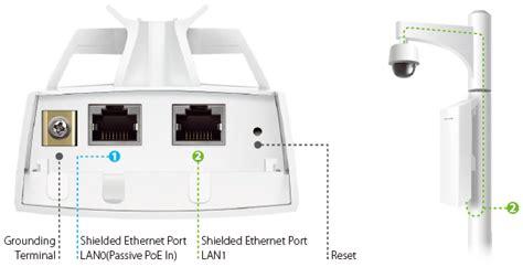 Router Tp Link Outdoor tp link cpe520 linkdataguard