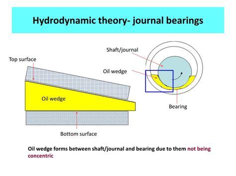 hydrodynamic journal bearing substech ppt hydrodynamic lubrication powerpoint presentation