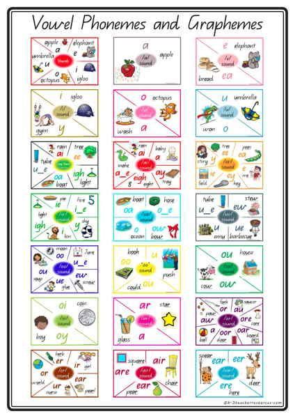vowel pattern definition phonics desk charts one desk chart each for vowel and