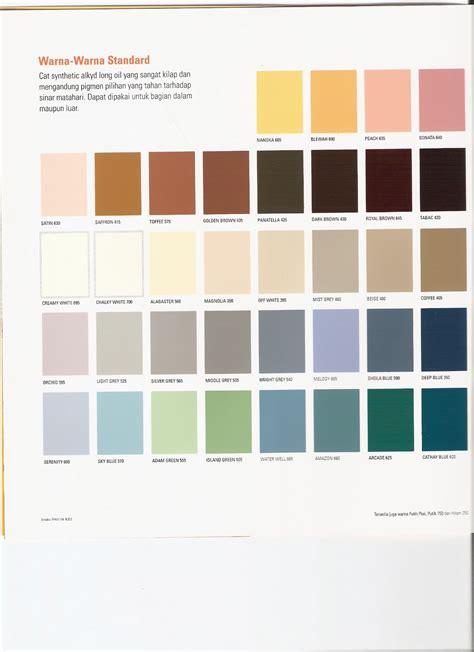 colour card mowilex