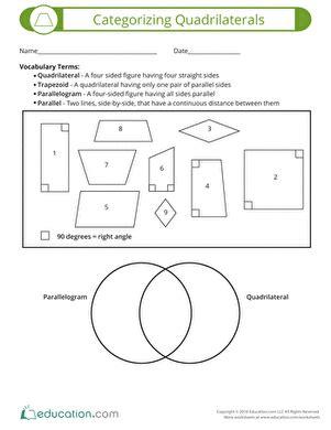 quadrilateral venn diagram worksheet quadrilateral venn diagram worksheet the best and most