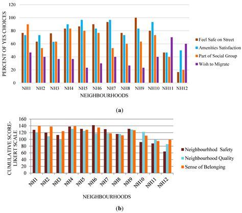 indeed jobs bangalore indeed jobs bangalore clinical data management jobs in