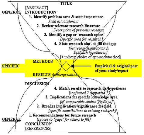 essay structure diagram essay structure diagram dental vantage dinh vo dds