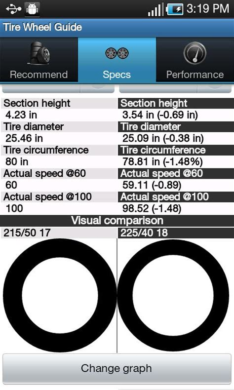 simple tire size comparison chart simple tire size