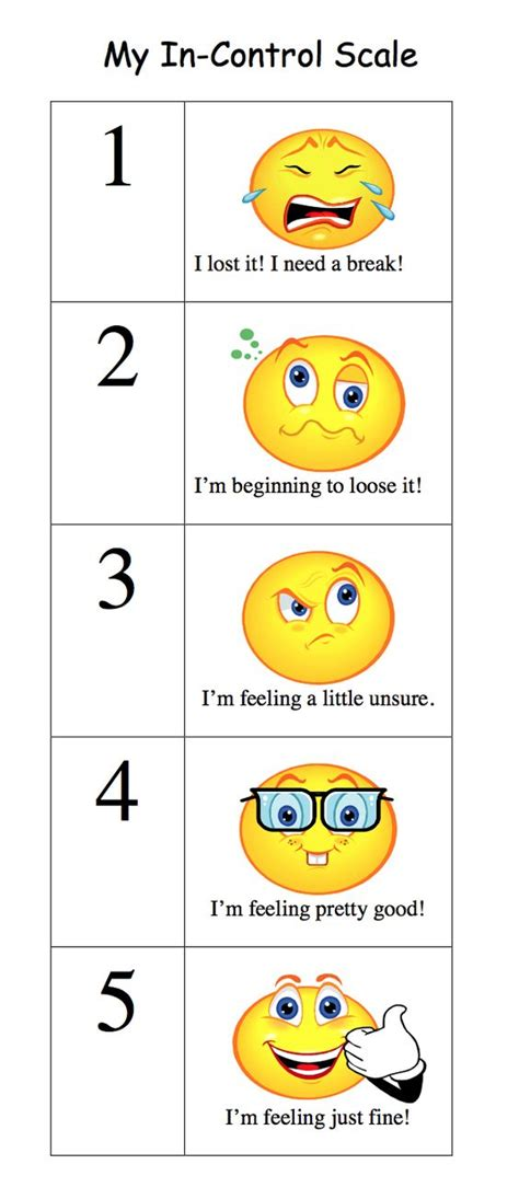 s day age rating a self rating scale that can raise awareness and help