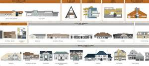 architectural style what style is that house visual guides to domestic architectural designs 99 invisible