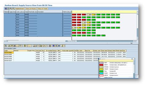 sap cm25 tutorial views and ideas of a traveling sap supply chain optimizer