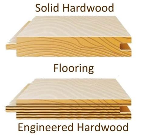 differences between solid and engineered hardwood flooring totally home improvement