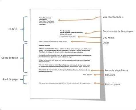 Modèle Cv Mise En Page by 2 La Mise En Page D Une Lettre De Motivation