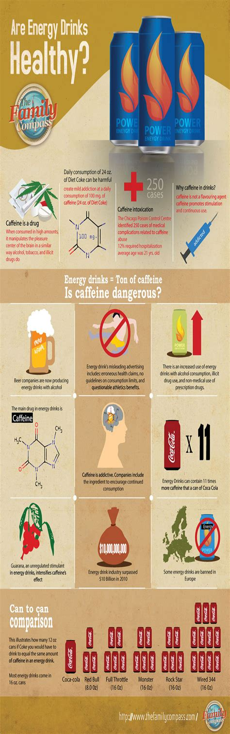 energy drink withdrawal energy drink addiction how to get help symptoms of