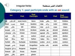 basic grammar learn irregular verbs fast