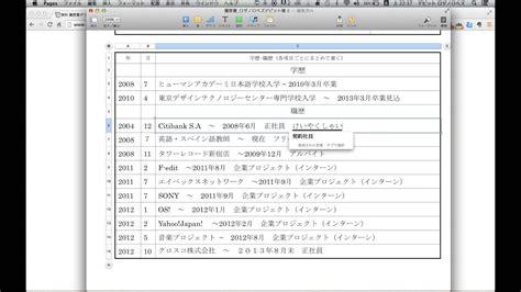Modelo Curriculum Suiza C 243 Mo Hacer Un Curr 237 Culum En Japon 233 S