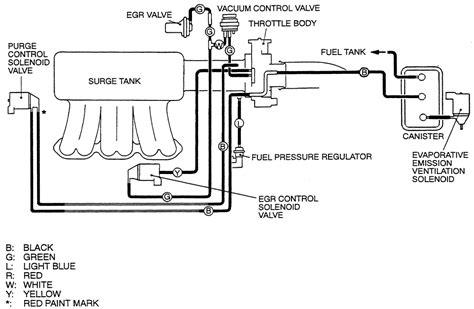 pt cruiser vacuum hose diagram acpfoto
