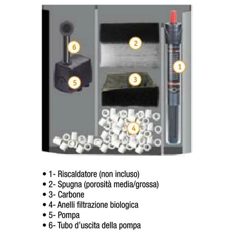 filtro interno acquario wave black box 400 filtro interno per acquario ulisse