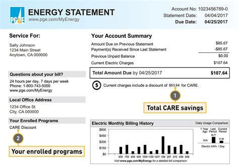 light bill assistance in ga pge pilot light iron blog