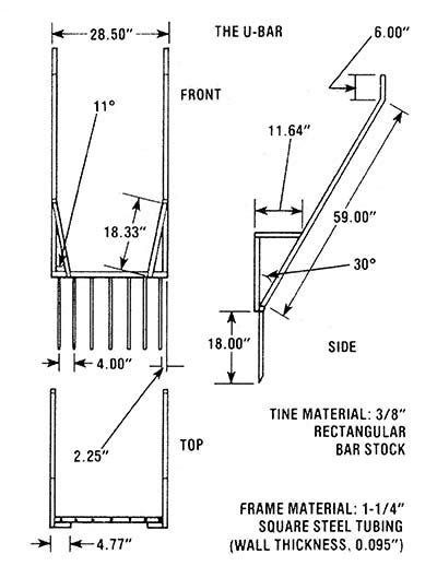 How To Prepare A Garden Bed Make Your Own Broadfork Garden Tool Do It Yourself