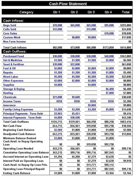 Cash Flow Statement And Templates On Pinterest Flow Statement Template Excel