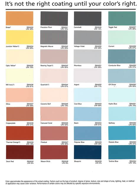 fab inc sherwin williams industrial paint chart sherwin williams interior paint colors