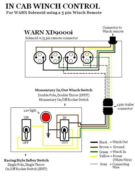 8274 warn winch wiring diagram for model warn 9000 winch