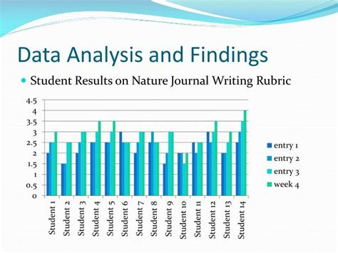 findings and analysis dissertation exle analysis findings dissertation exle