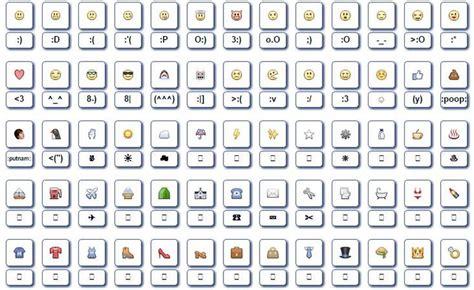 como poner los nuevos emoticones emoji de facebook en como hacer emojis en facebook con el teclado imagui