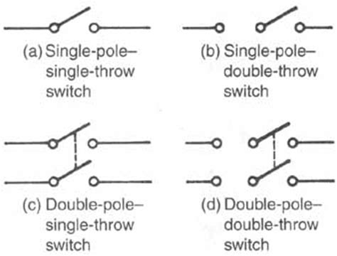 pole throw switch wiring diagram components symbols and circuitry of air conditioning