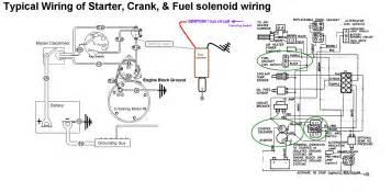 fuel solenoid wiring diagram images