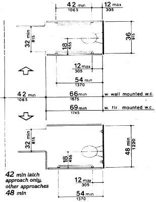 Fig 30 B Alternate Stalls