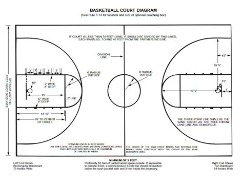 high school basketball court dimensions measure 84 long