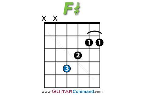 C F guitar chord - DriverLayer Search Engine G Sharp Chord Guitar Finger Position