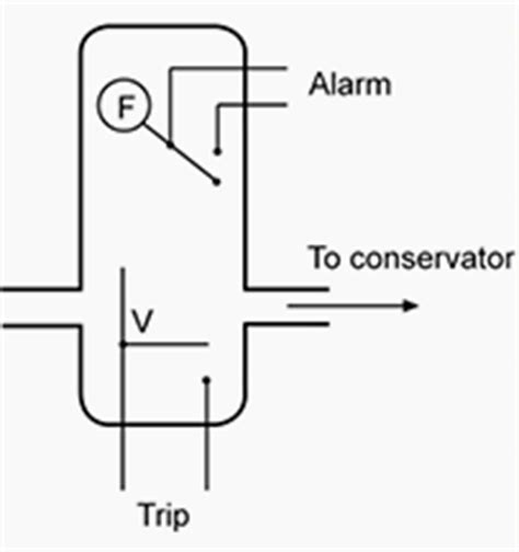 circuit diagram of buchholz relay circuit and schematics