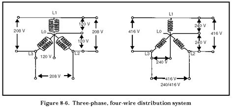 wiring diagram 208 volt single phase heater get free