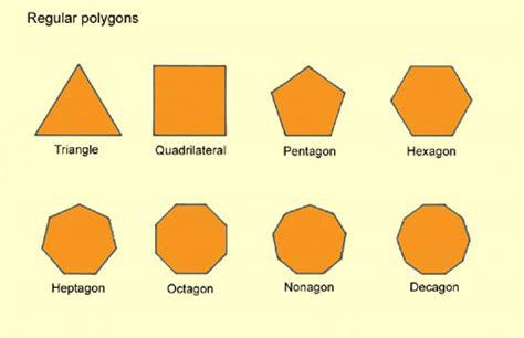 Yith The Polygon V1 1 4 polygons bimbingan matematik zul