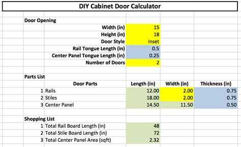 Cabinet Calculator by Our Home From Scratch