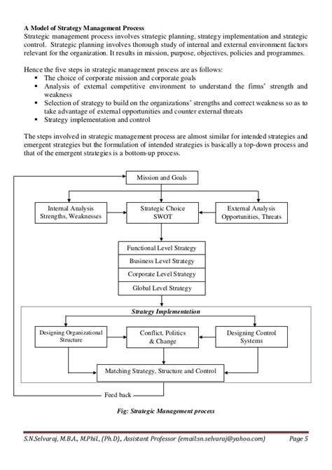 Strategic Management Notes For Mba Doc by Notesformbastrategicmanagementuniti 120924025055 Phpapp02