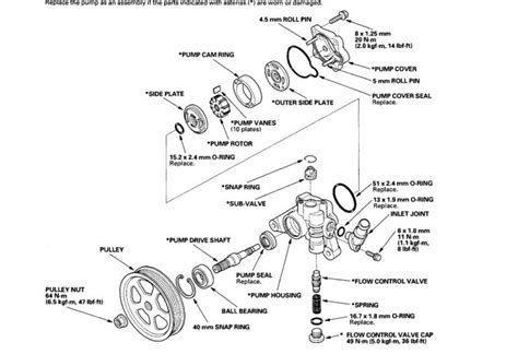 electric power steering 1998 honda odyssey navigation system honda odyssey power steering pump diagram honda get free image about wiring diagram