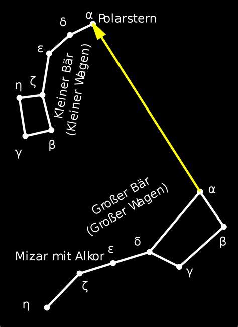 kleiner und großer wagen polarstern
